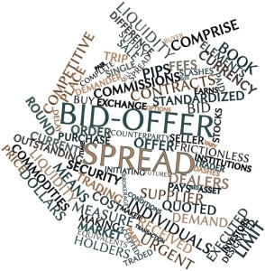 bid_offer__spread_word_cloud