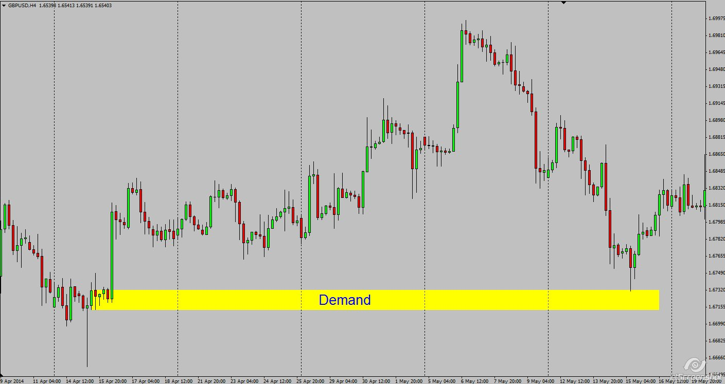 demand chart example grey