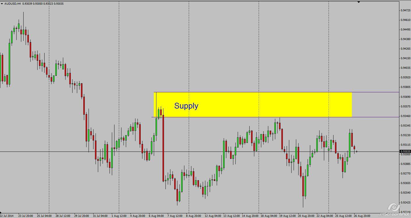 supply chart example grey