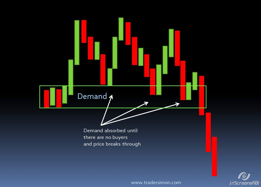 compression buyers demand candle